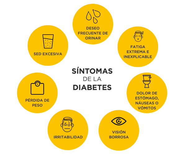 sintomas-diabetes-opticacliment